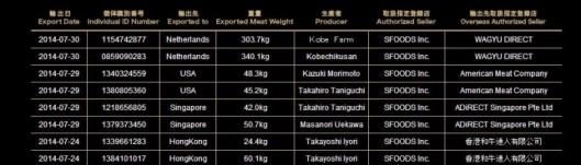 Buey-de-Kobe-exportado-a-Europa-800x229